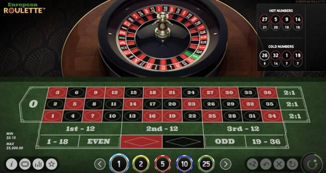 ルーレットをオンランカジノでやるメリット