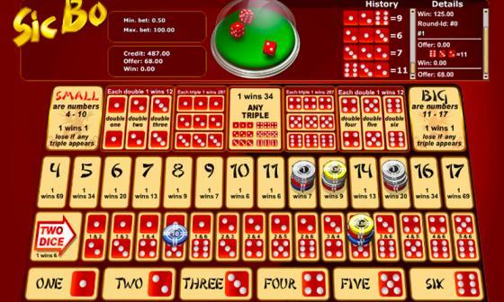 カジノで遊べるシックボーとは