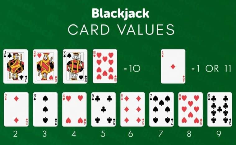 カードカウンティングの仕組み