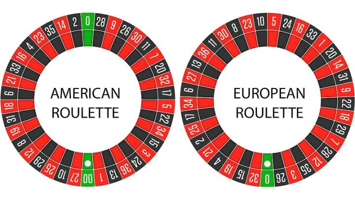 ドクターシュミット法が有効的なカジノゲーム