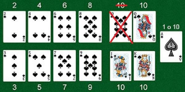 ポントゥーン カードの数え方