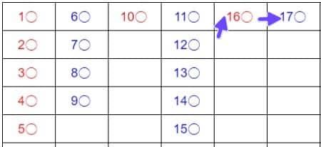 大眼仔の記録方法_大路 _16ゲーム目